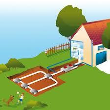 Assainissement non collectif tude de fili re offerte pour toute installation ou fourniture d - Prix assainissement individuel ...